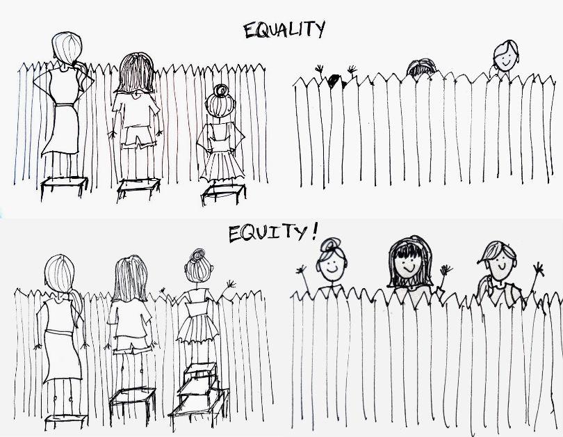 Equity and Equality - Triathlon Scotland